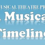 clogs musical theatre presents a musical timeline logo